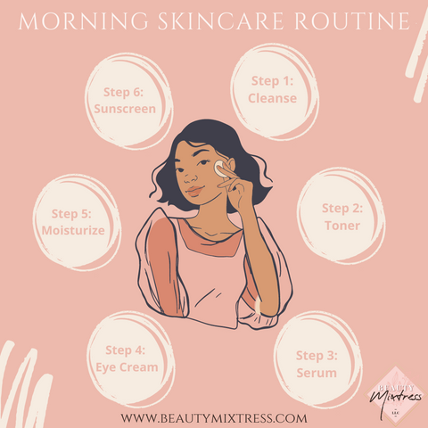 Morning Skincare Routine by Beauty Mixtress™