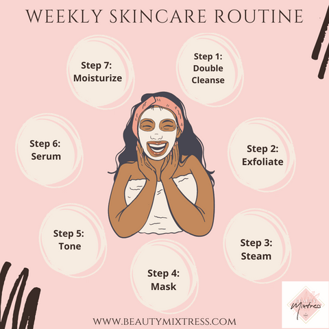 Weekly Skincare Routine by Beauty Mixtress™