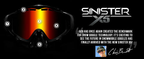e8dd132a3f19 The result is an X5 goggle with vastly improved visibility