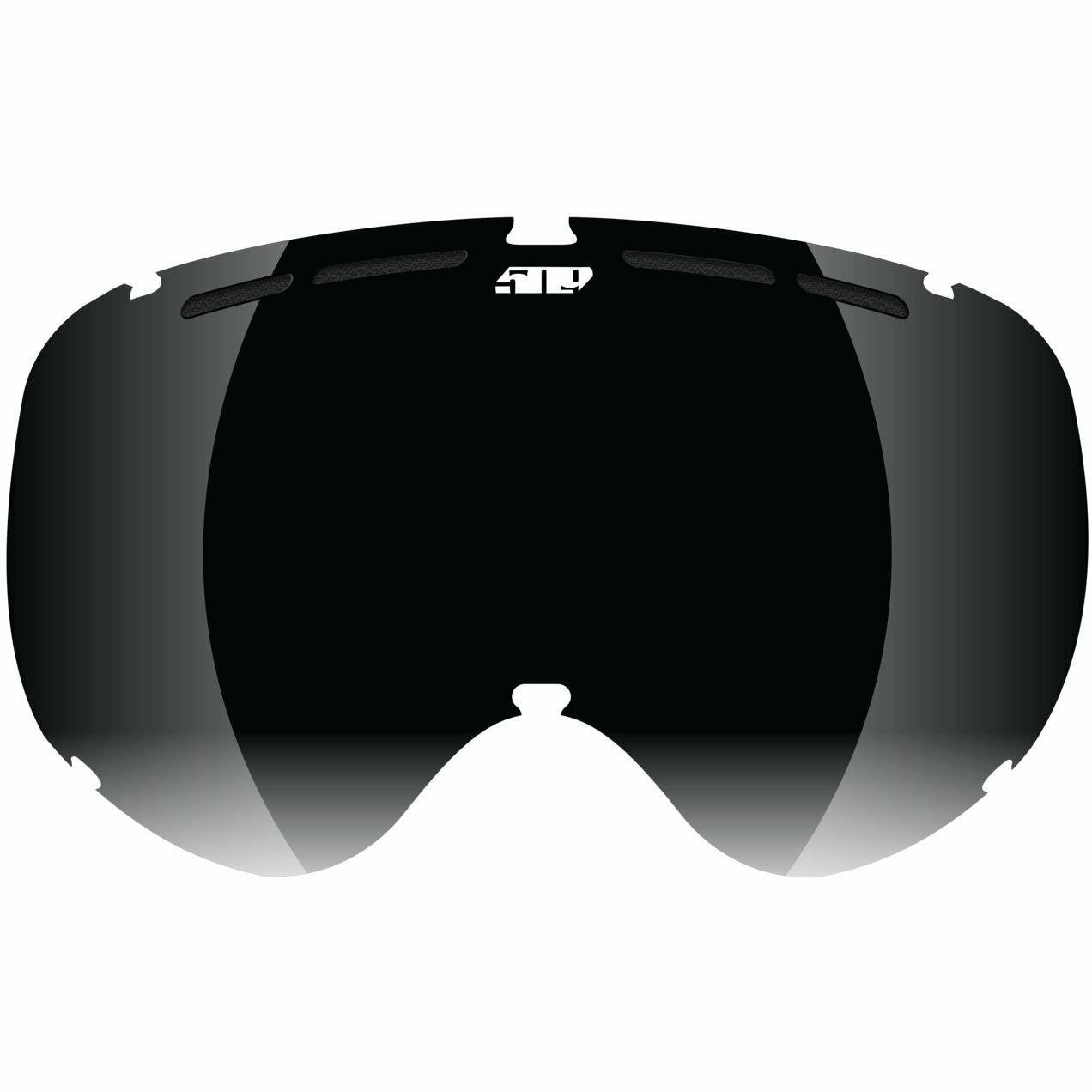 Clear 509 Ripper 2.0 Youth Lens