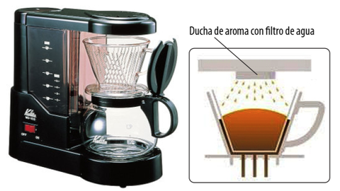 Coffee Maker con molino incorporado MD-102N
