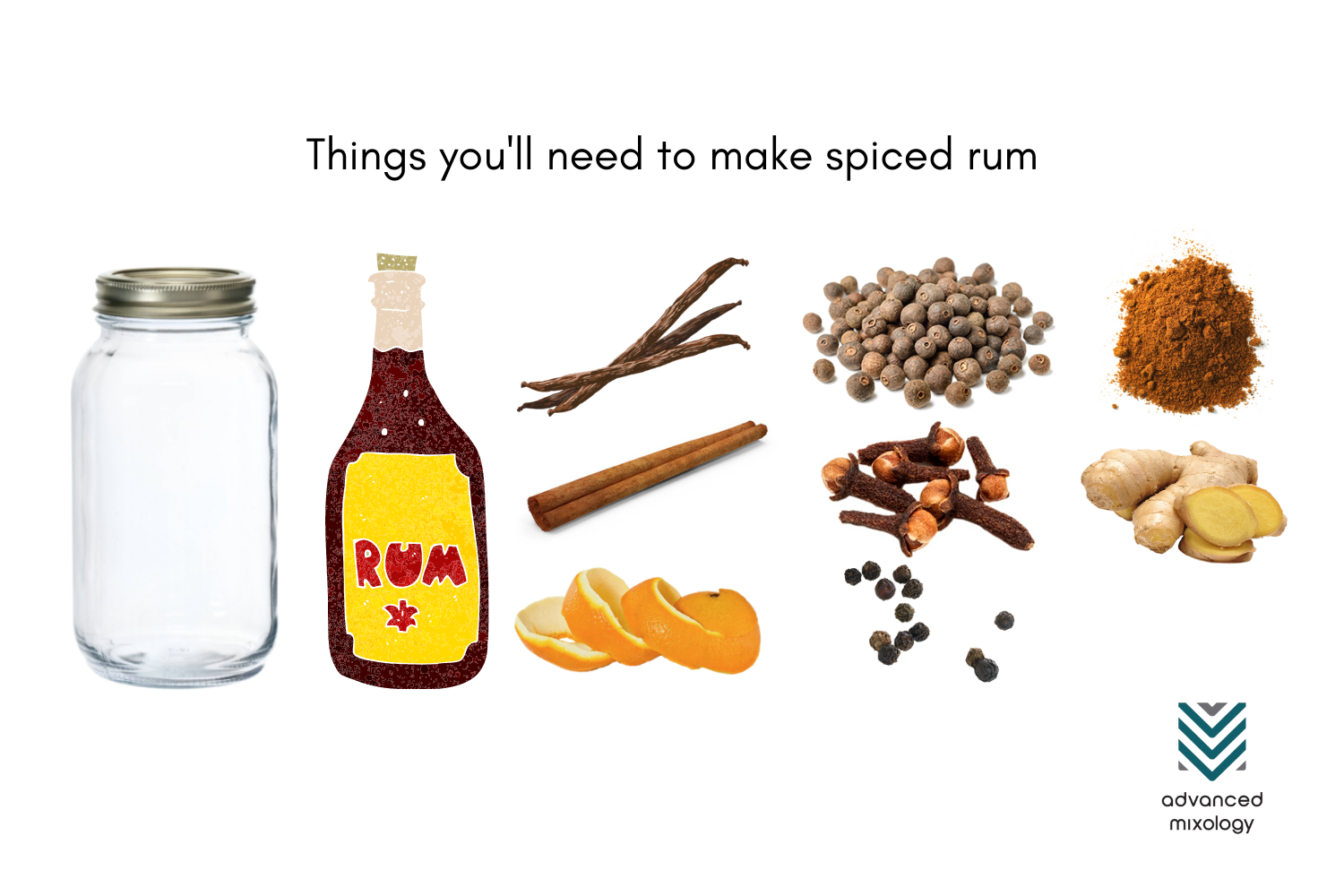 Things you'll need to make spiced rum
