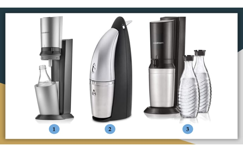 SodaStream machines compatible with glass carafes