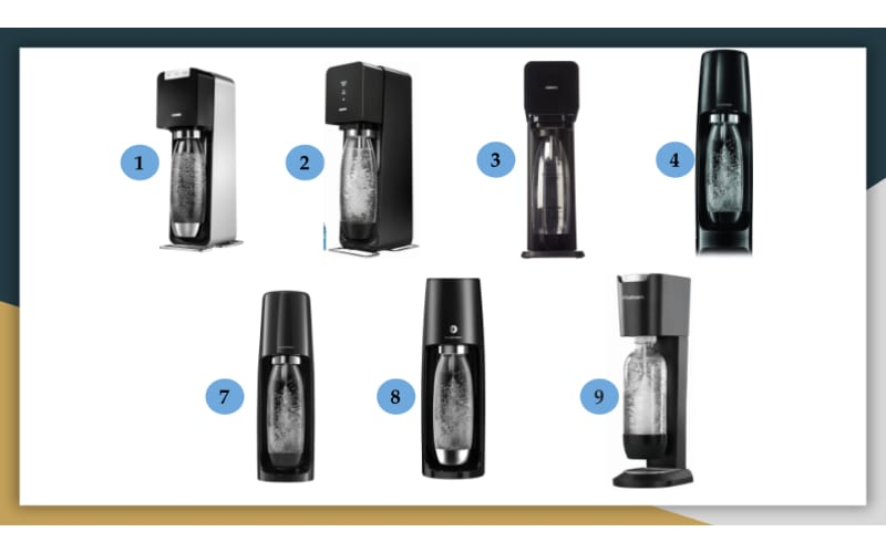 SodaStream machines compatible with Slim 1-bottles