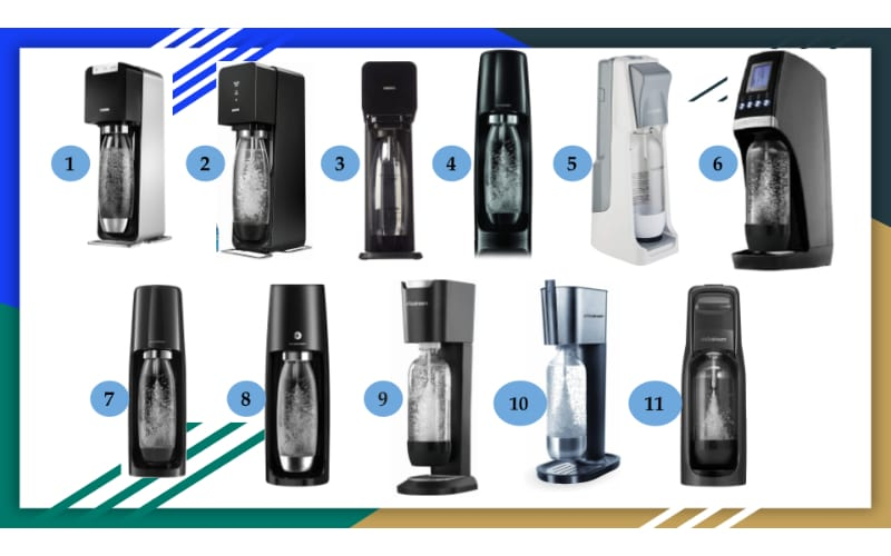 SodaStream machine compatible with Standard 1 and 0.5-liter bottles
