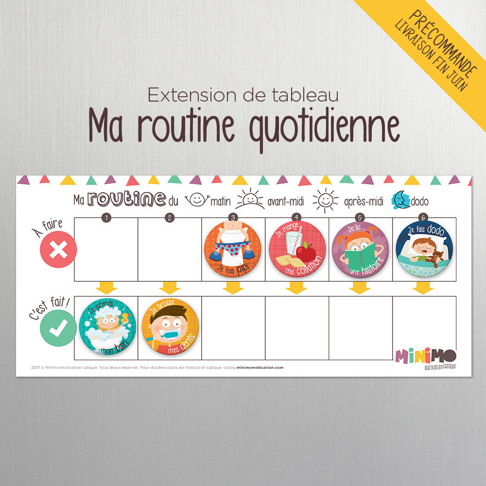 Extension de tableau - Ma routine quotidienne - Minimo