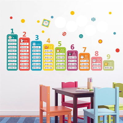 FREE Multiplication Table Wall Sticker