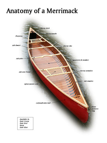 Design your own unique custom canoe