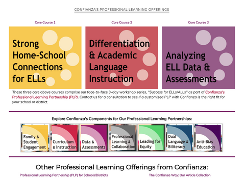 Your Students Have Assets Not Deficiencies Differentiating