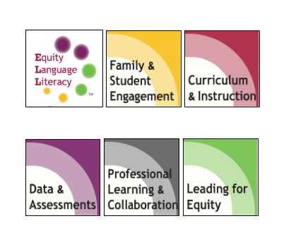 Bundle: Introductory Learning Plans