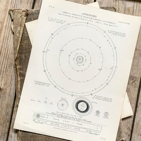 Vintage Astronomy Book Plate