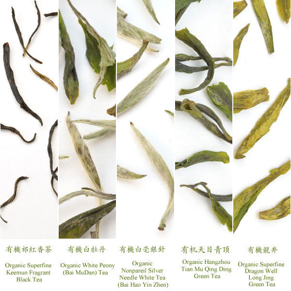How to choose the right tea for yourself?