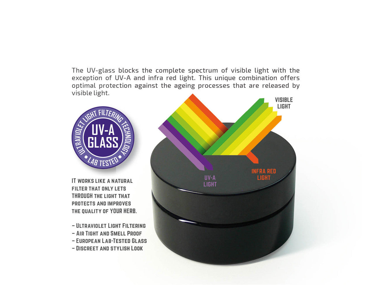 Masterdam Jars 50ml StashShield UV Glass Jar