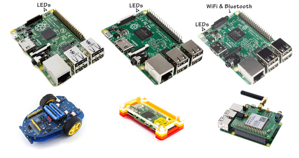 Introduction of Raspberry Pi Projects and Products Made On It!