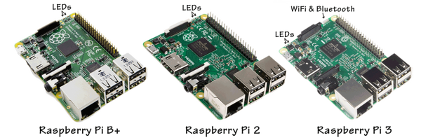 Different Flavours of Raspberry Pi and Their Differences