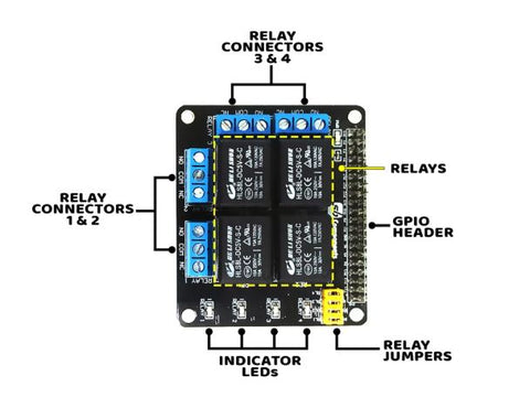 PiRelay Connections