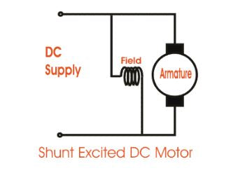 Shunt Wound Self Excited DC Motor