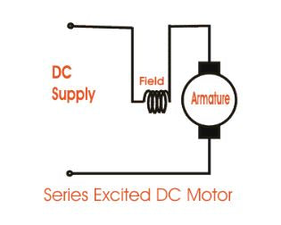 Series Wound Self Excited DC Motor
