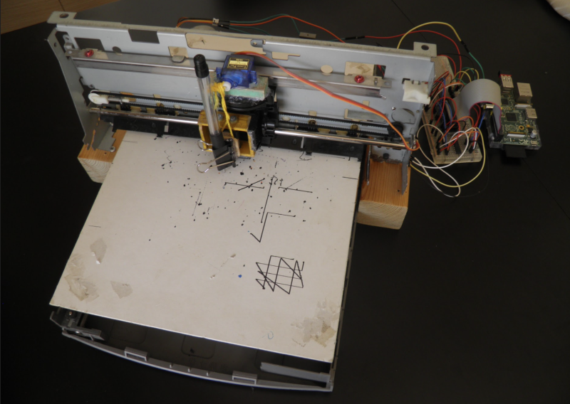 CNC Plotter based on Raspberry Pi  Allow a computer to draw efficiently