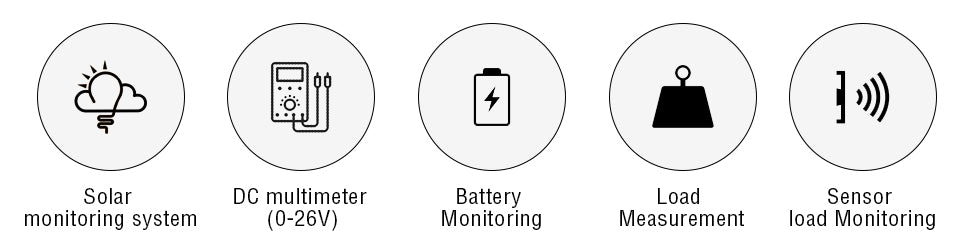 Power Monitoring HAT Applications