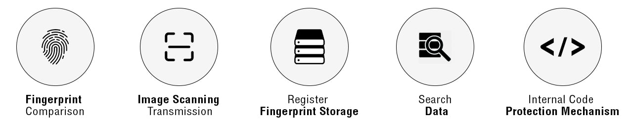 Applications of PiFinger