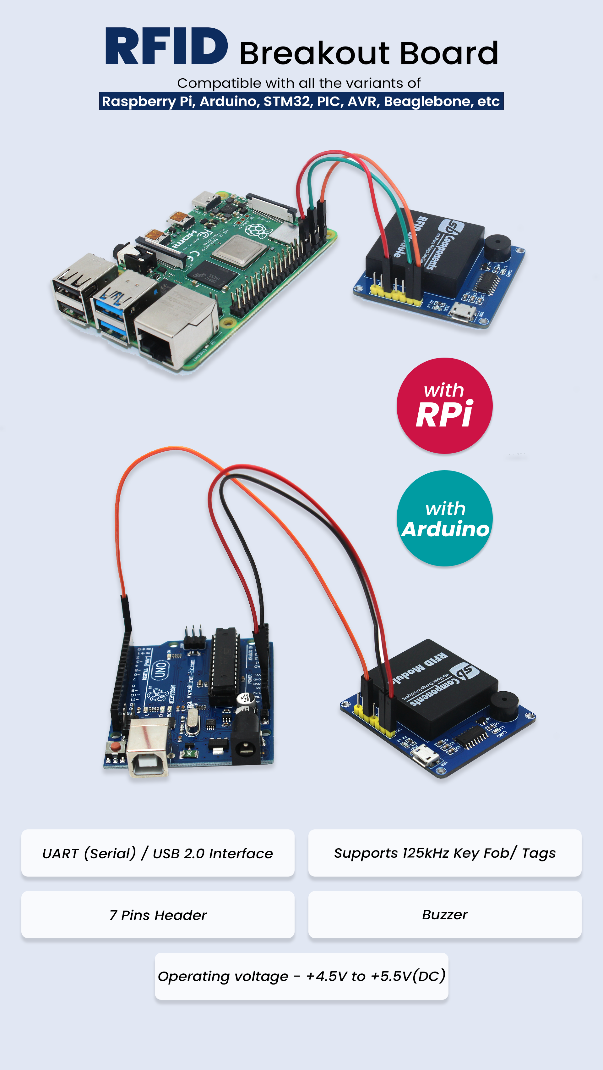 RFID Breakout for Arduino & Raspberry Pi