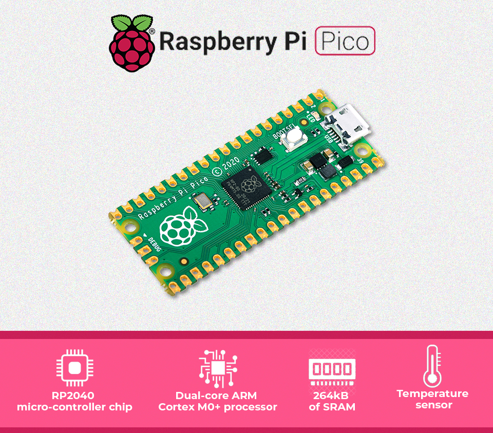 Raspberry Pi Pico Board