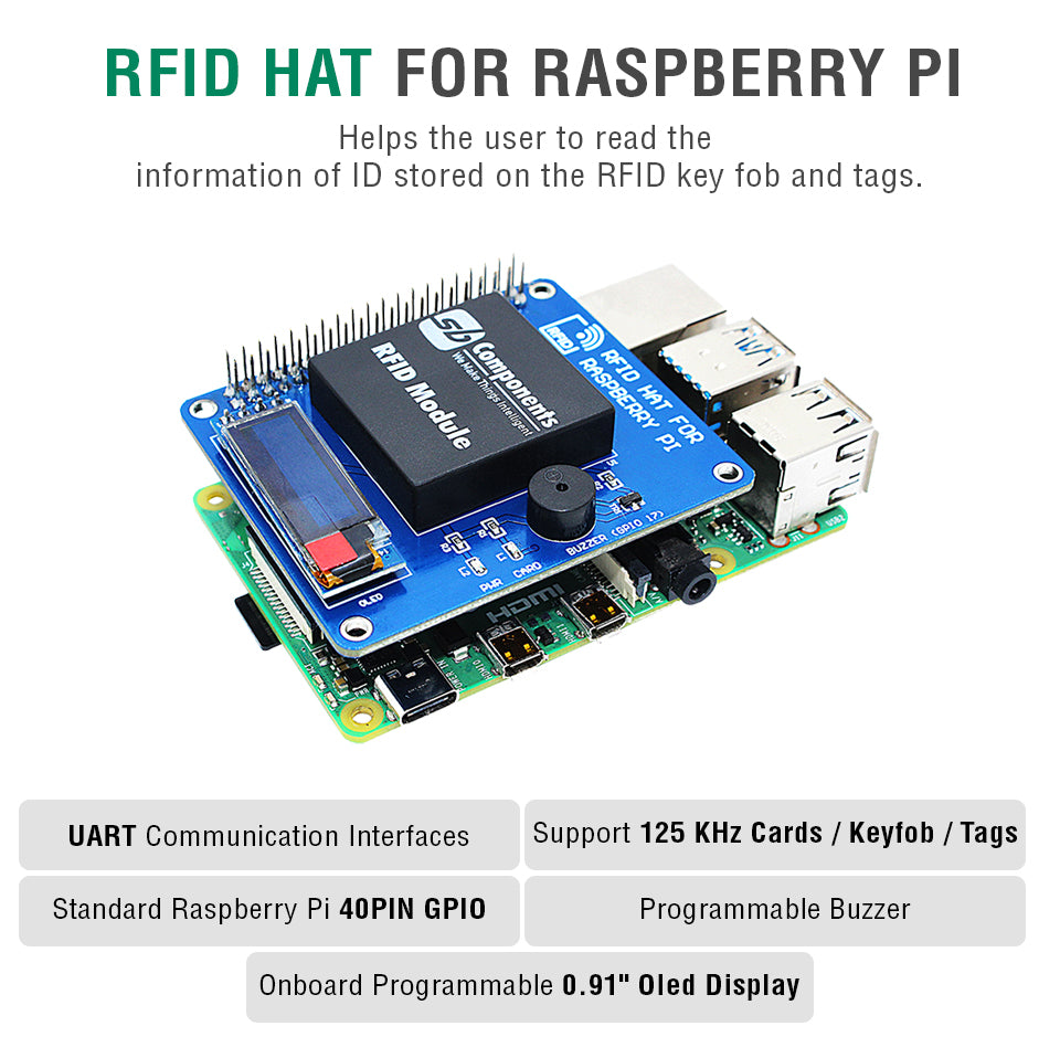 RFID HAT for Raspberry Pi