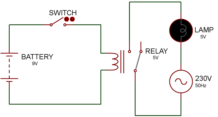 relay connection