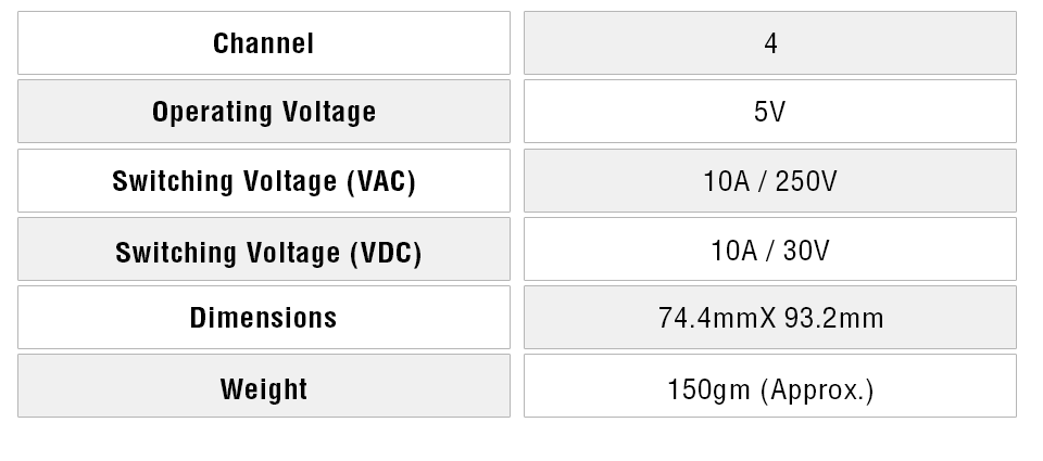 Pico Relay Specifications