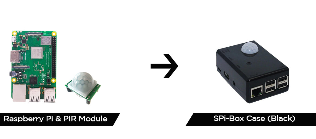 SPi-Box Black Case