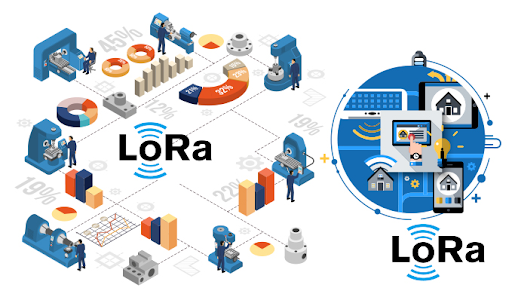 What is LoRaTM?