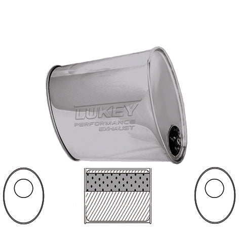 "Lukey Universal Muffler - 8 1/2"" X 5"" OVAL - 10"" Long O/O 3"" Inline Glass Packed Straight Thru Stainless Internals No Spigots"