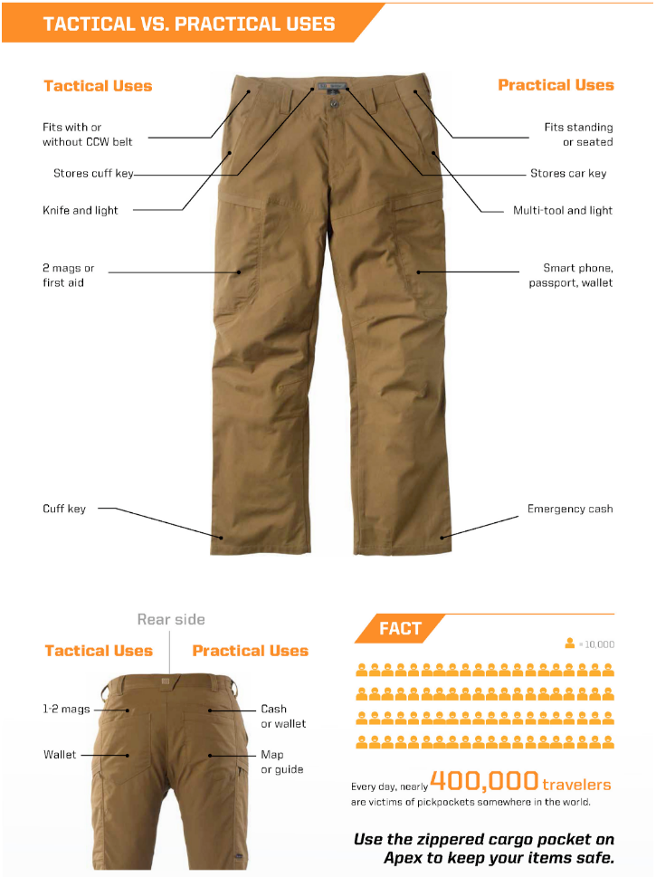 5.11 Tactical Apex Covert Tactical Pants Infographic Why these are the best Tactical pants