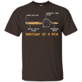 ANATOMY OF A PEW T SHIRT