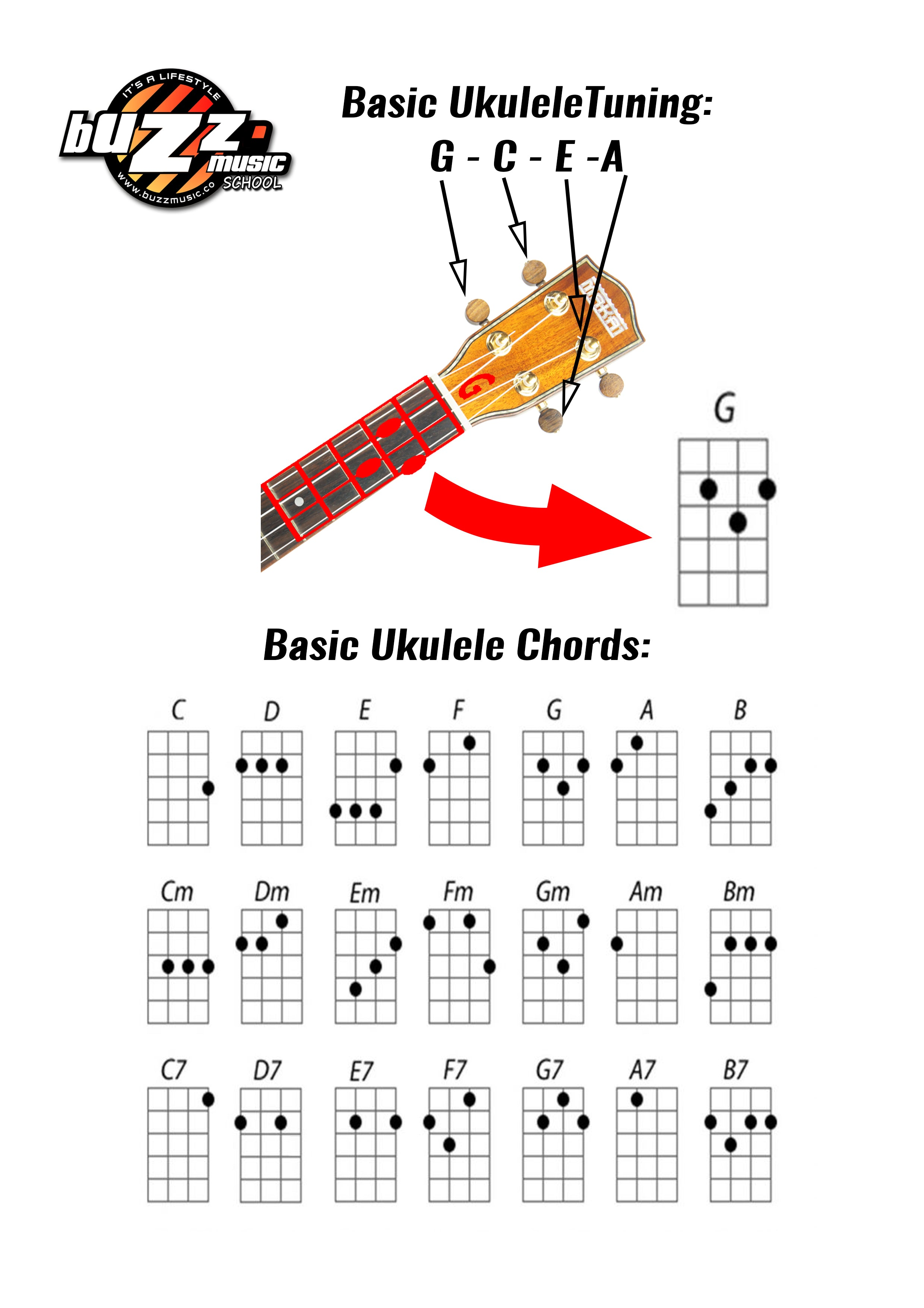 piano chords finger positions pdf