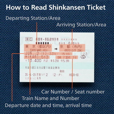How to read Shinkansen ticket