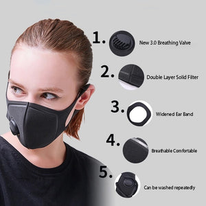 No Design Special Edition Anti-Bacterial & Re-Usable & Washable Masks