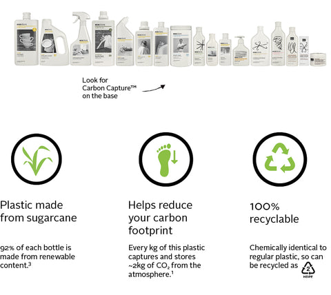 eco store packaging