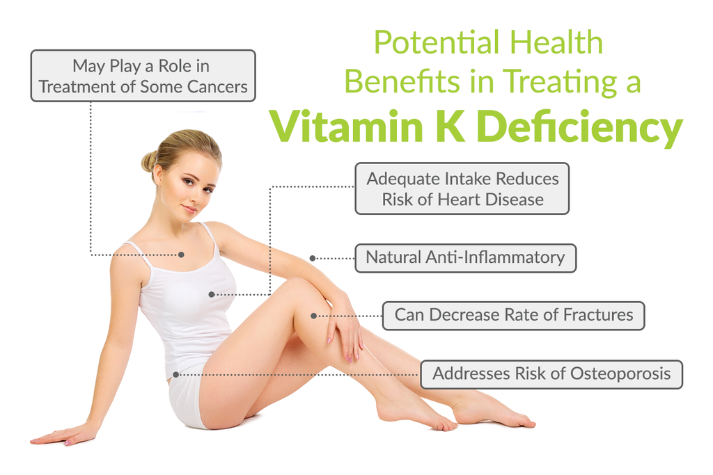 Potential Health Benefits in Treating a Vitamin K Deficiency