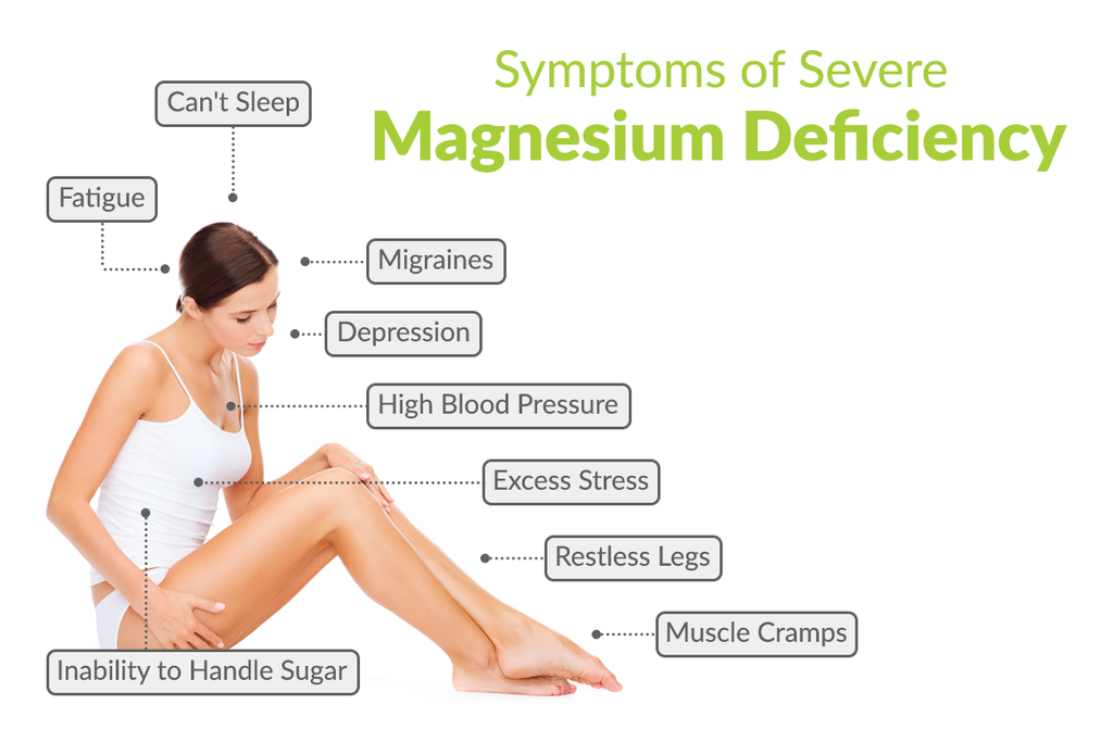 Magnesium - The Miracle Mineral