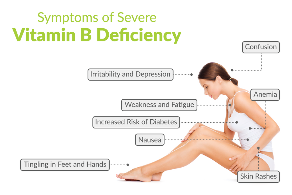 Causes and Symptoms of Severe Vitamin B Deficiency