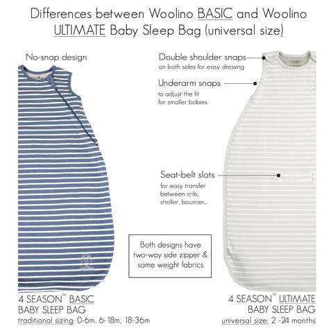 Woolino gift card woolino when can my baby start using woolino ultimate baby sleep bags in size 2m 2yr how long will my baby fit in this woolino sleeping bag ccuart Images