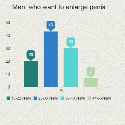 penis enlargement