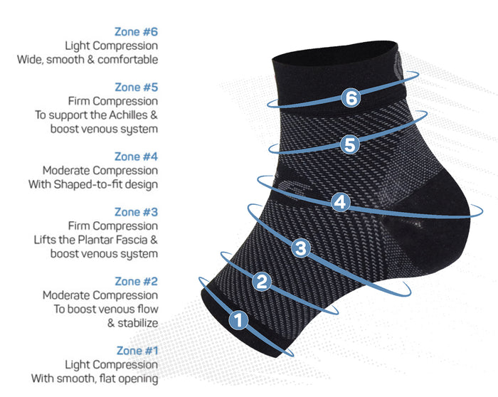 OS1st FS6 Sports Compression Foot Sleeve - Black