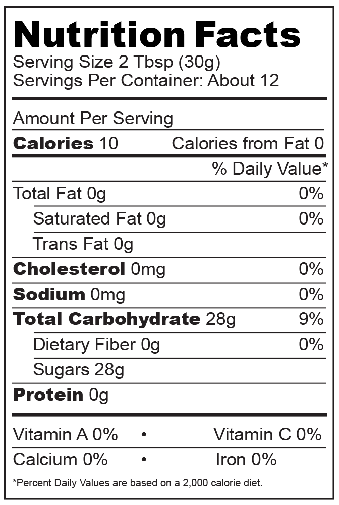 know-better-syrup-nutrition-facts
