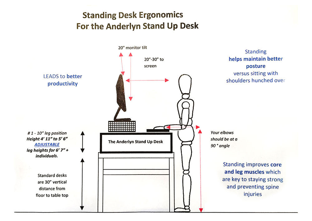 Why Invest In A Stand Up Desk?