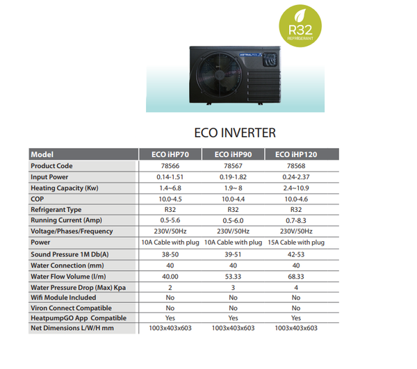 Astral Eco Inverter Heat Pumps