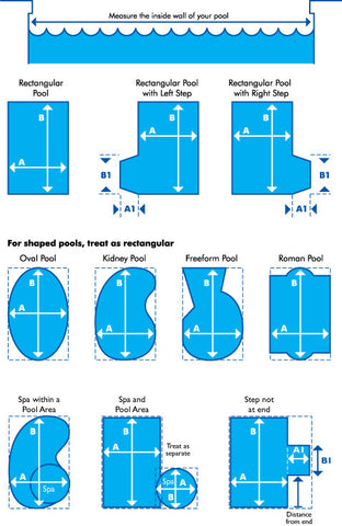 Measuring Pool Cover