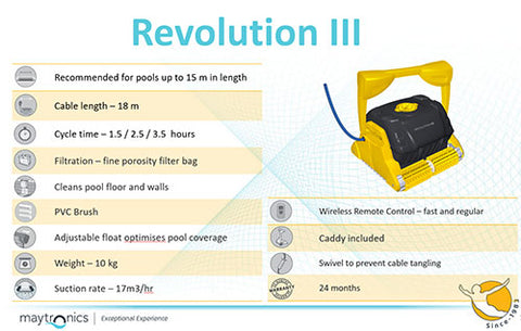Revolution 3 Specifications